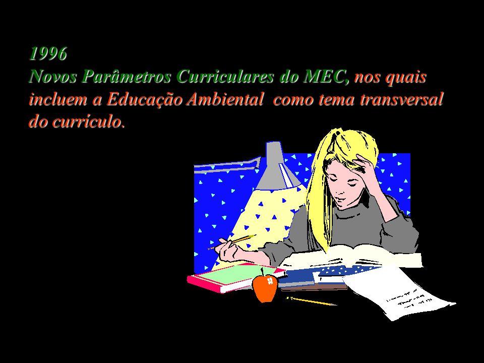 1994 Aprovação do Programa Nacional de Educação Ambiental PRONEA, com a participação do MMA/IBAMA/MEC/MCT/MINC Publicação da Agenda 21 feita por crian