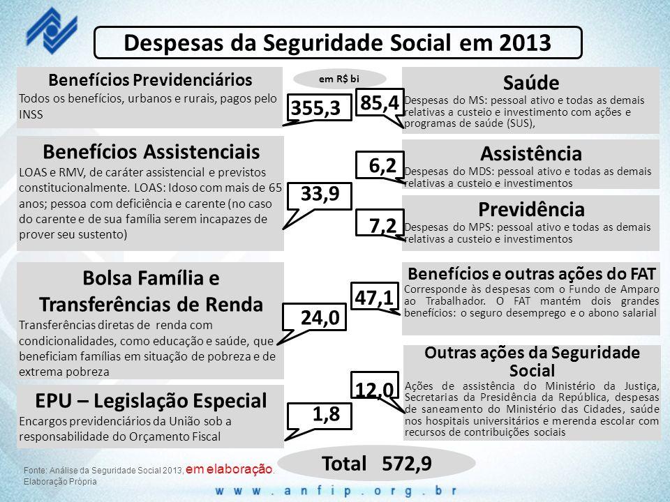 Benefícios Previdenciários Todos os benefícios, urbanos e rurais, pagos pelo INSS Benefícios Assistenciais LOAS e RMV, de caráter assistencial e previ
