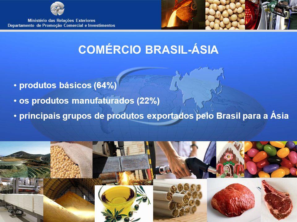 Ministério das Relações Exteriores Departamento de Promoção Comercial e Investimentos COMÉRCIO BRASIL-ÁSIA produtos básicos (64%) os produtos manufatu