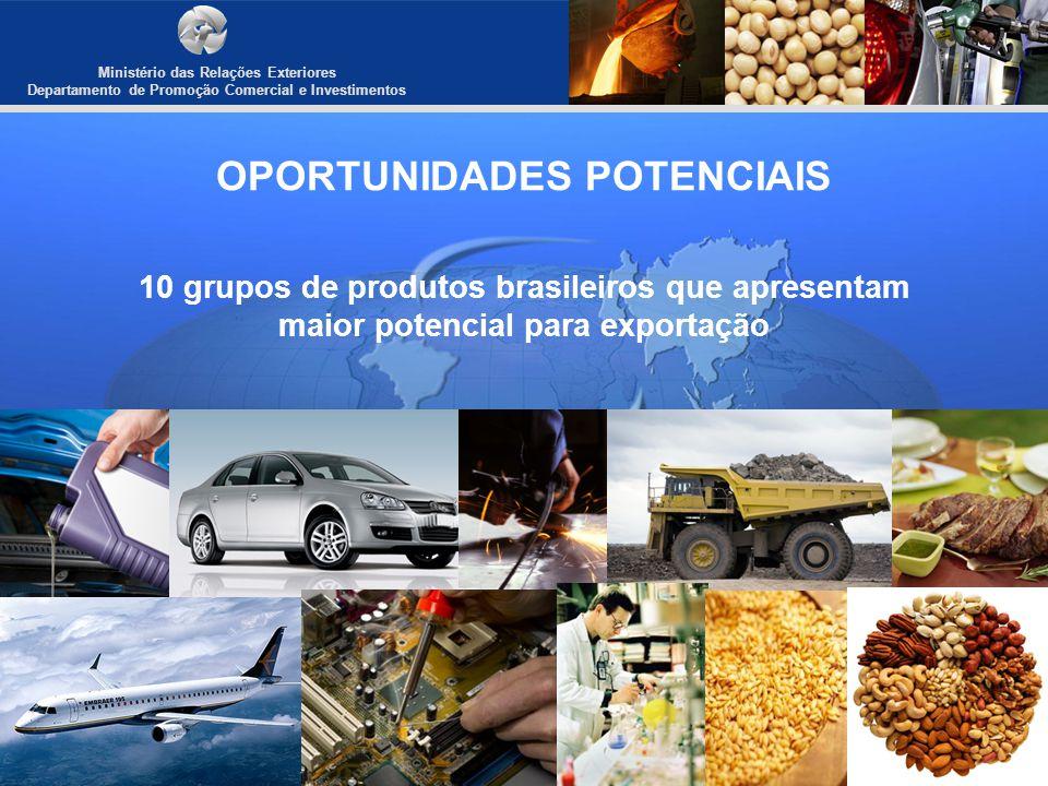 Ministério das Relações Exteriores Departamento de Promoção Comercial e Investimentos OPORTUNIDADES POTENCIAIS 10 grupos de produtos brasileiros que a