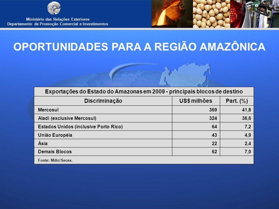 Ministério das Relações Exteriores Departamento de Promoção Comercial e Investimentos OPORTUNIDADES PARA A REGIÃO AMAZÔNICA Exportações do Estado do A
