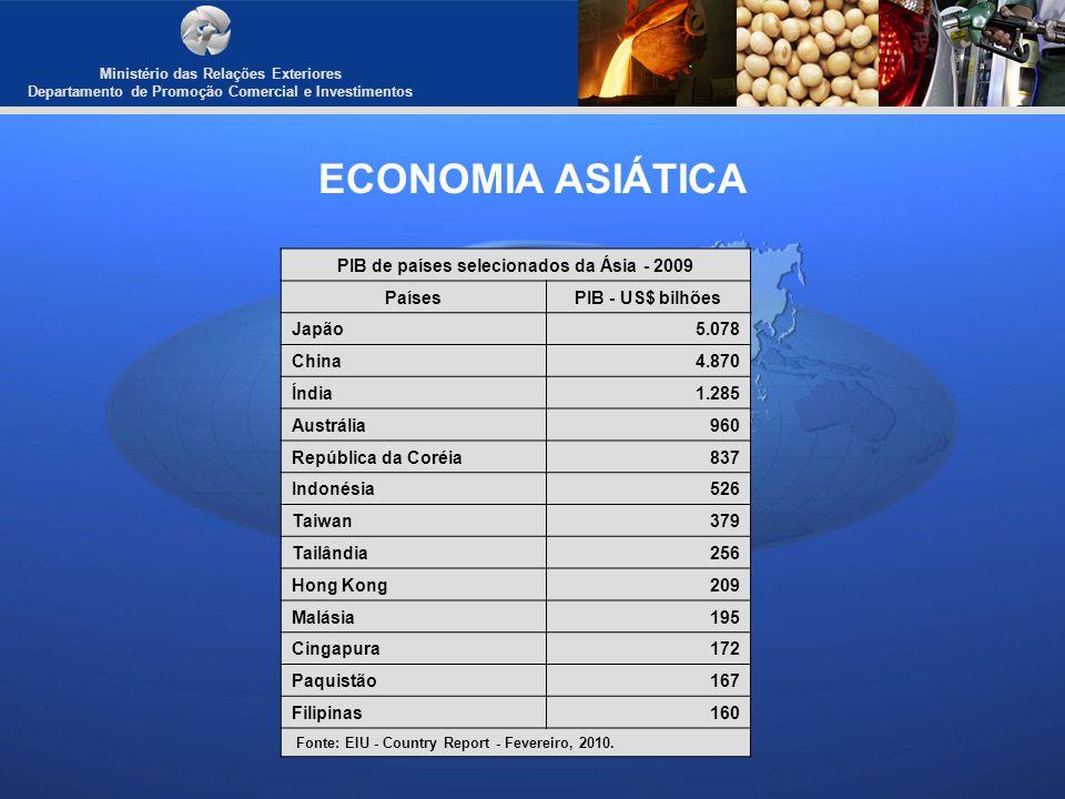 Ministério das Relações Exteriores Departamento de Promoção Comercial e Investimentos ECONOMIA ASIÁTICA PIB de países selecionados da Ásia - 2009 País