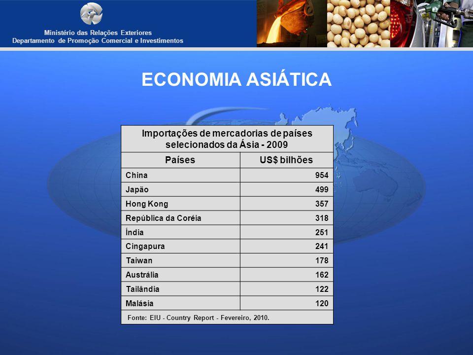 Ministério das Relações Exteriores Departamento de Promoção Comercial e Investimentos ECONOMIA ASIÁTICA Papel protagônico na atual recuperação econômica em curso (FMI) As compras externas asiáticas são determinantes para apuração de tendências (FMI)