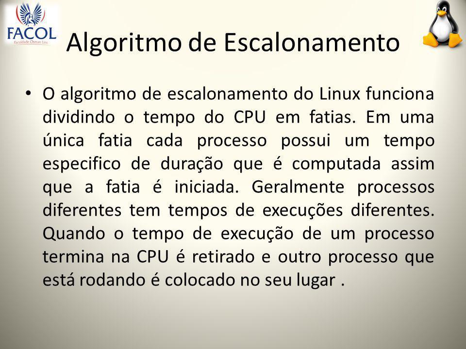 Algoritmo de Escalonamento O algoritmo de escalonamento do Linux funciona dividindo o tempo do CPU em fatias.