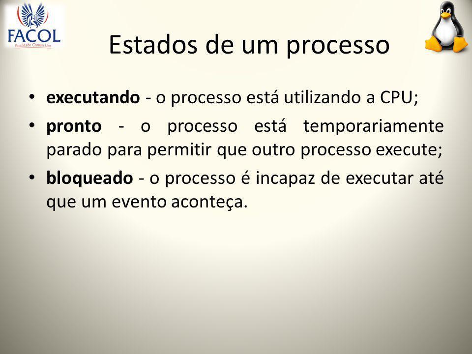 Modelo Cliente-Servidor São exemplos de daemons no Linux:  at daemon - servidor que executa serviços agendados pelo comando at.