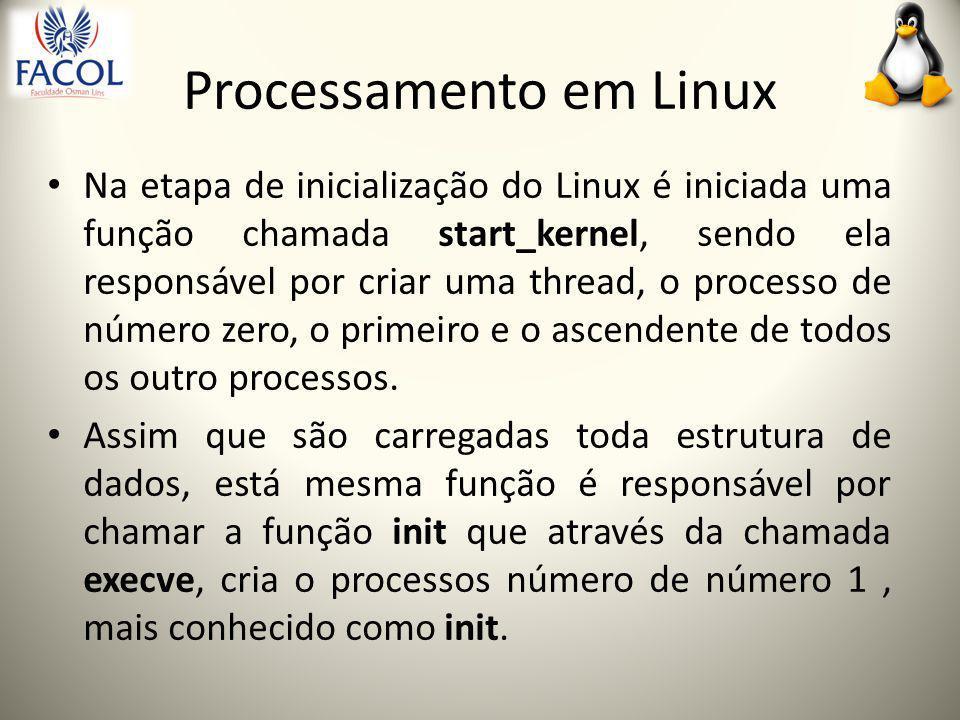 Na etapa de inicialização do Linux é iniciada uma função chamada start_kernel, sendo ela responsável por criar uma thread, o processo de número zero, o primeiro e o ascendente de todos os outro processos.