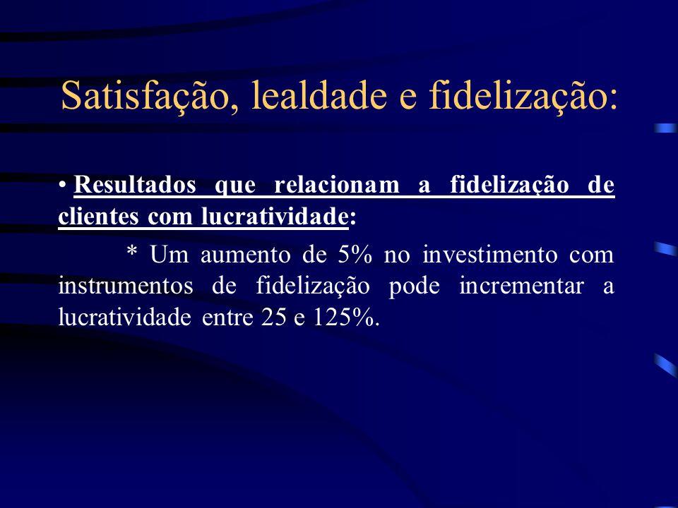 Resultados que relacionam a fidelização de clientes com lucratividade: * Os clientes habituais são mais baratos de servir, particularmente no que se r