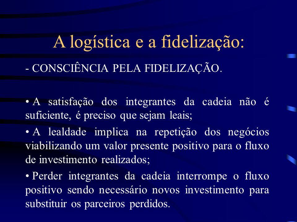 A logística e a fidelização: A conquista da lealdade dos parceiros é um desafio para os executivos de logística; O foco está em melhorar o desempenho