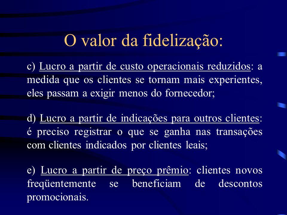 O valor da fidelização: E quanto vale a fidelização? - Perfil do fluxo econômico: a) Lucro básico: seria a contribuição líquida dos negócios do client