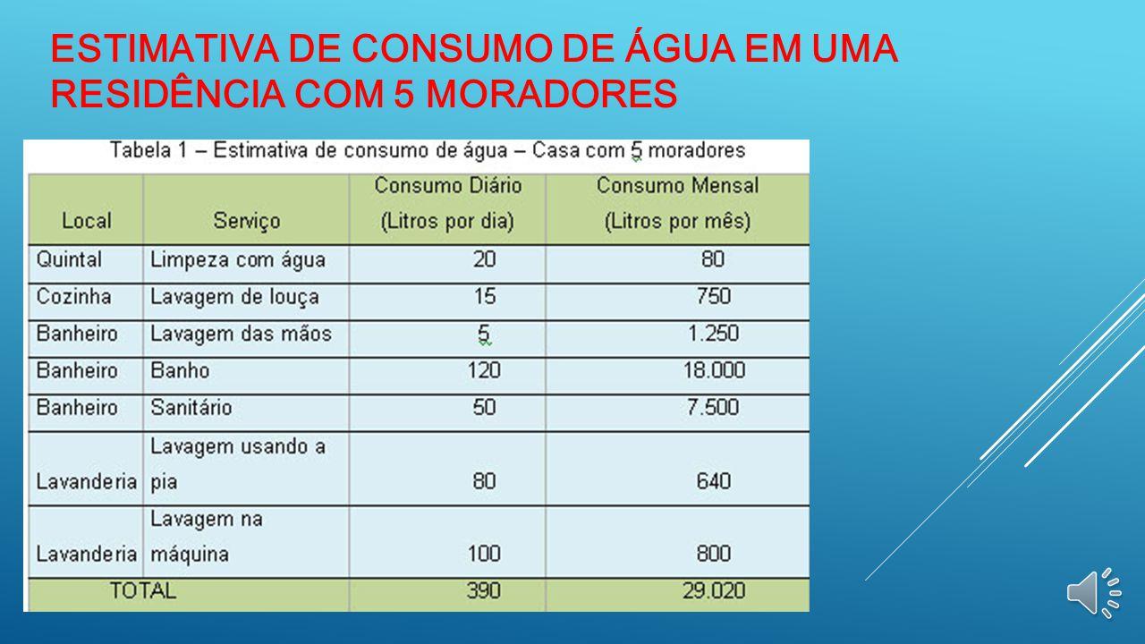 APROVEITAMENTO DE ÁGUA DA CHUVA EM RESIDÊNCIAS : COMO FAZER É preciso construir um sistema para captação, filtragem e armazenamento da água. A captaçã
