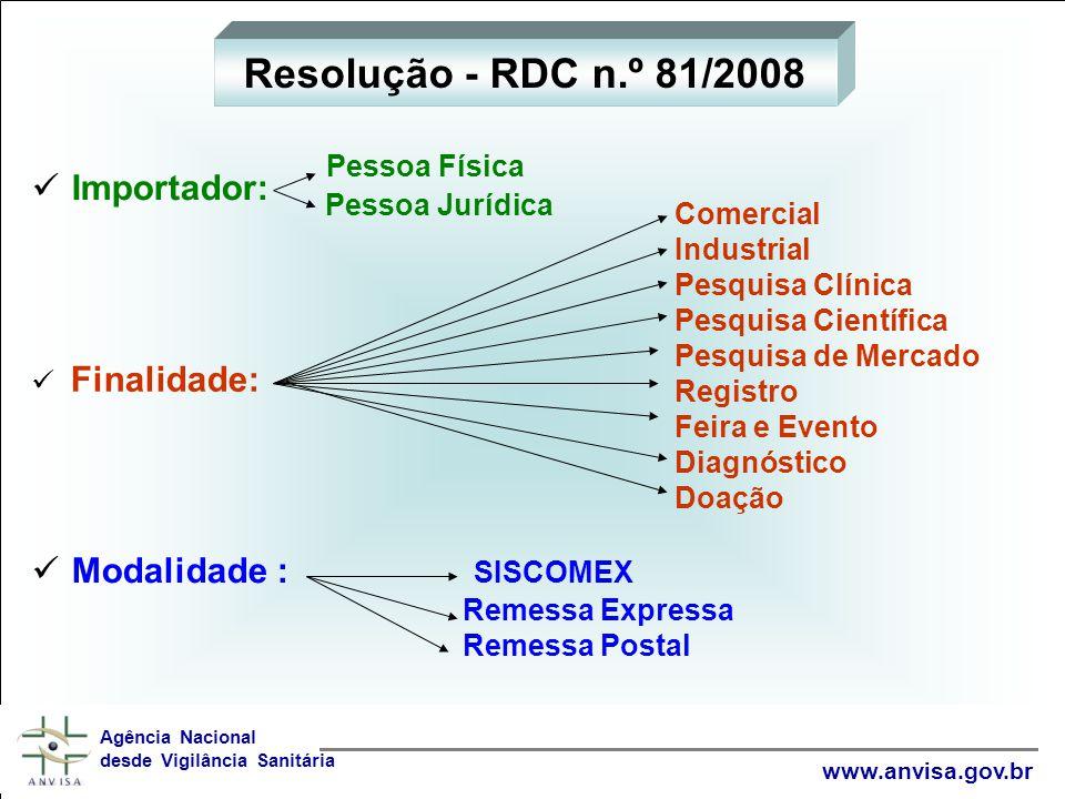 Importador: Modalidade : SISCOMEX Remessa Expressa Remessa Postal Resolução - RDC n.º 81/2008 Agência Nacional desde Vigilância Sanitária www.anvisa.g