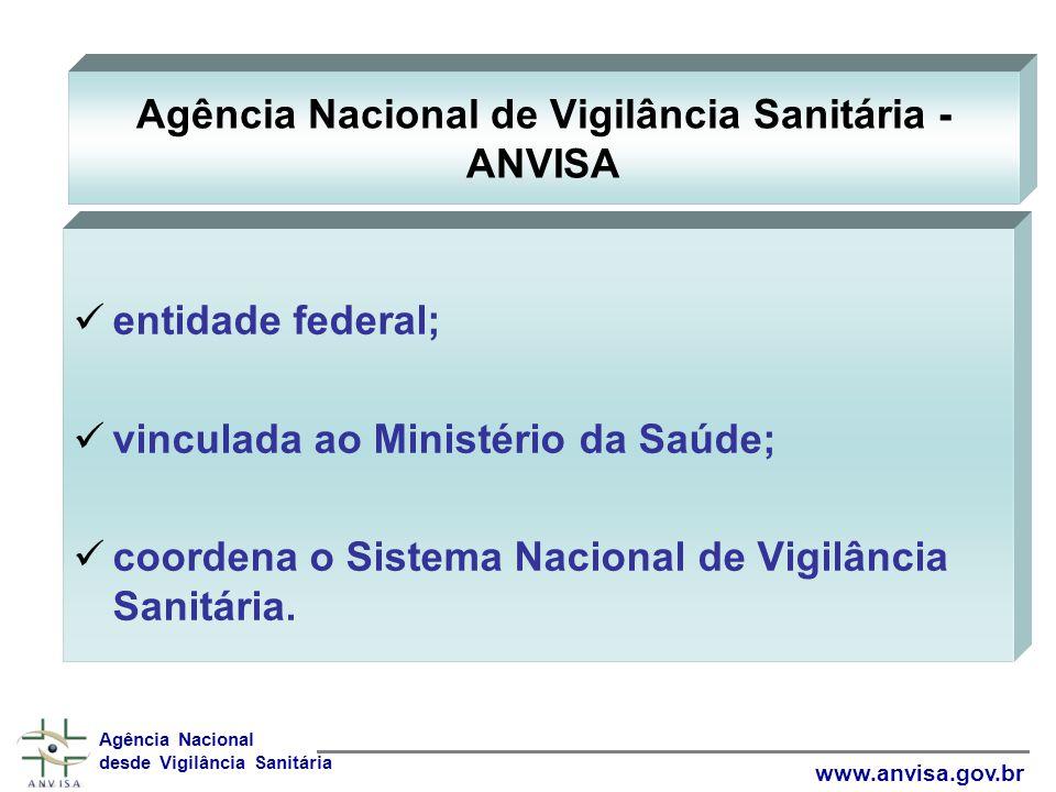 Agência Nacional de Vigilância Sanitária - ANVISA entidade federal; vinculada ao Ministério da Saúde; coordena o Sistema Nacional de Vigilância Sanitá