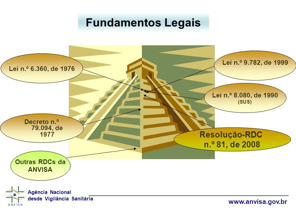 Fundamentos Legais Agência Nacional desde Vigilância Sanitária www.anvisa.gov.br Lei n.º 6.360, de 1976 Resolução-RDC n.º 81, de 2008 Lei n.º 8.080, de 1990 (SUS) Outras RDCs da ANVISA Decreto n.º 79.094, de 1977 Lei n.º 9.782, de 1999