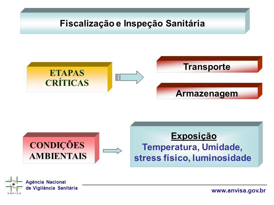 Agência Nacional de Vigilância Sanitária www.anvisa.gov.br CONDIÇÕES AMBIENTAIS Exposição Temperatura, Umidade, stress físico, luminosidade Armazenage