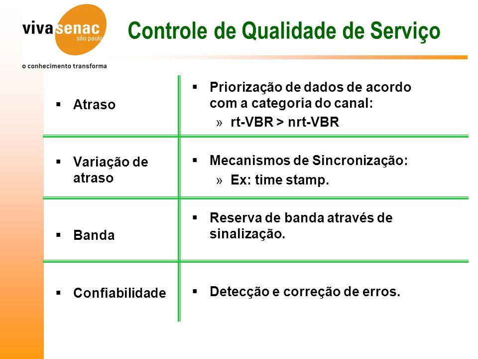 Controle de Qualidade de Serviço  Atraso  Variação de atraso  Banda  Confiabilidade  Priorização de dados de acordo com a categoria do canal: »rt-VBR > nrt-VBR  Mecanismos de Sincronização: »Ex: time stamp.
