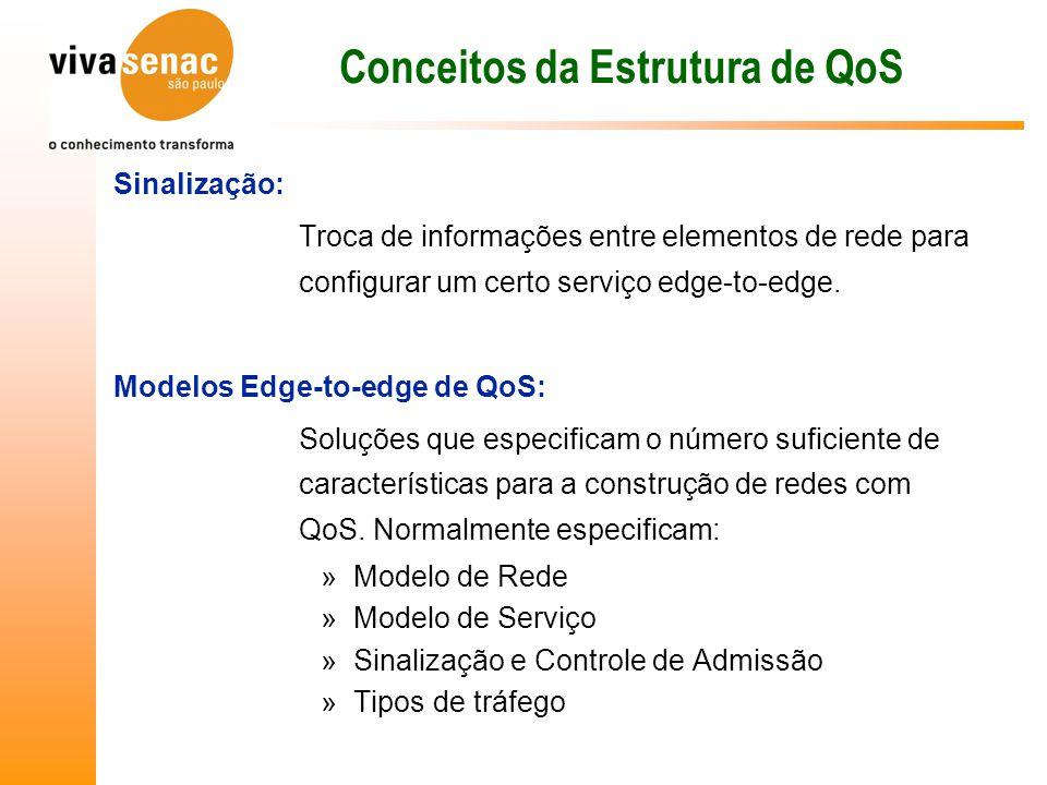 Sinalização: Troca de informações entre elementos de rede para configurar um certo serviço edge-to-edge.