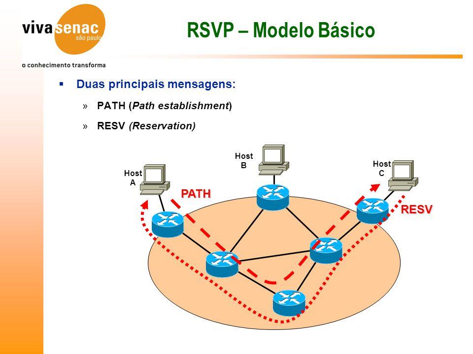 RSVP – Modelo Básico  Duas principais mensagens: »PATH (Path establishment) »RESV (Reservation) Host A Host C Host B RESV PATH