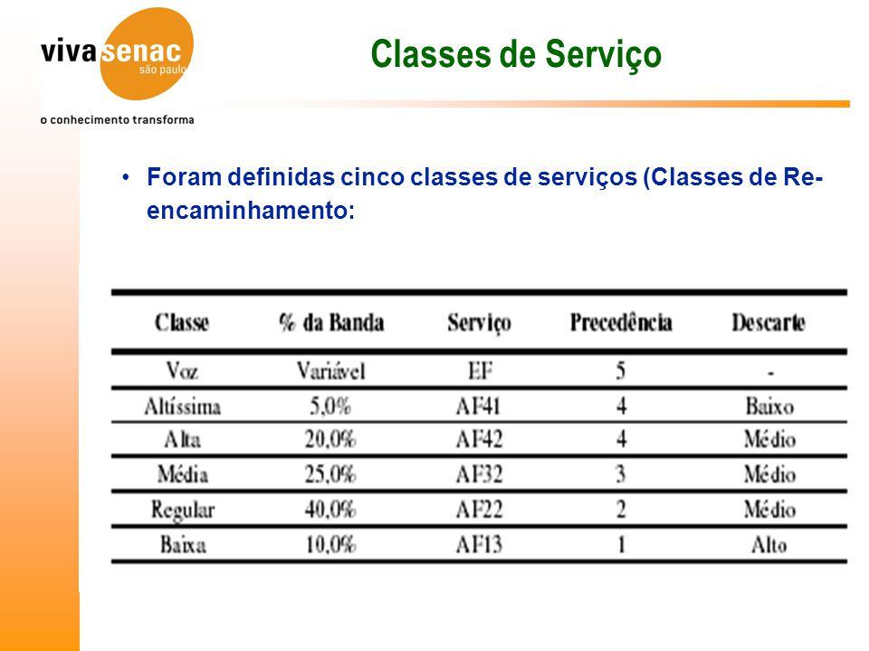 Classes de Serviço Foram definidas cinco classes de serviços (Classes de Re- encaminhamento:
