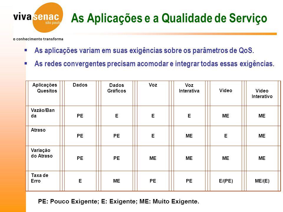 As Aplicações e a Qualidade de Serviço  As aplicações variam em suas exigências sobre os parâmetros de QoS.