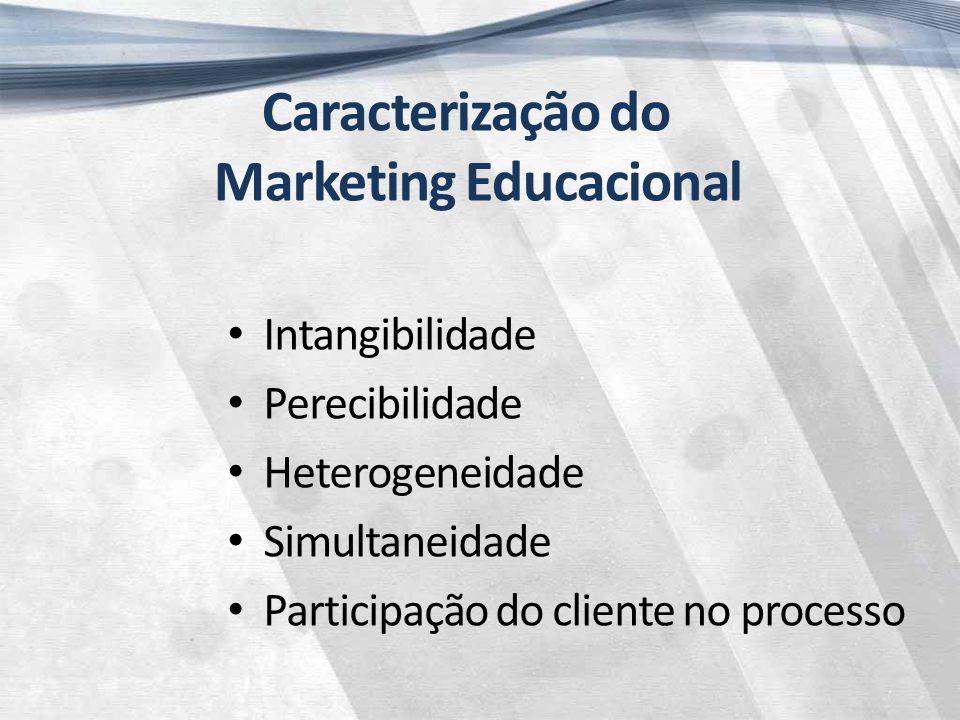 Caracterização do Marketing Educacional Intangibilidade Perecibilidade Heterogeneidade Simultaneidade Participação do cliente no processo