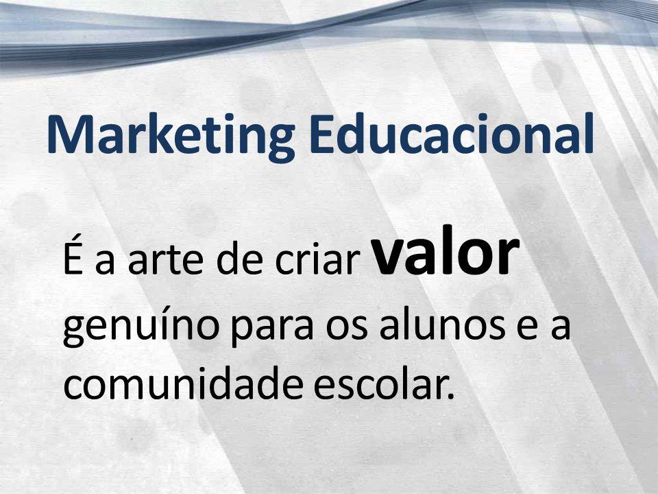 Marketing Educacional É a arte de criar valor genuíno para os alunos e a comunidade escolar.