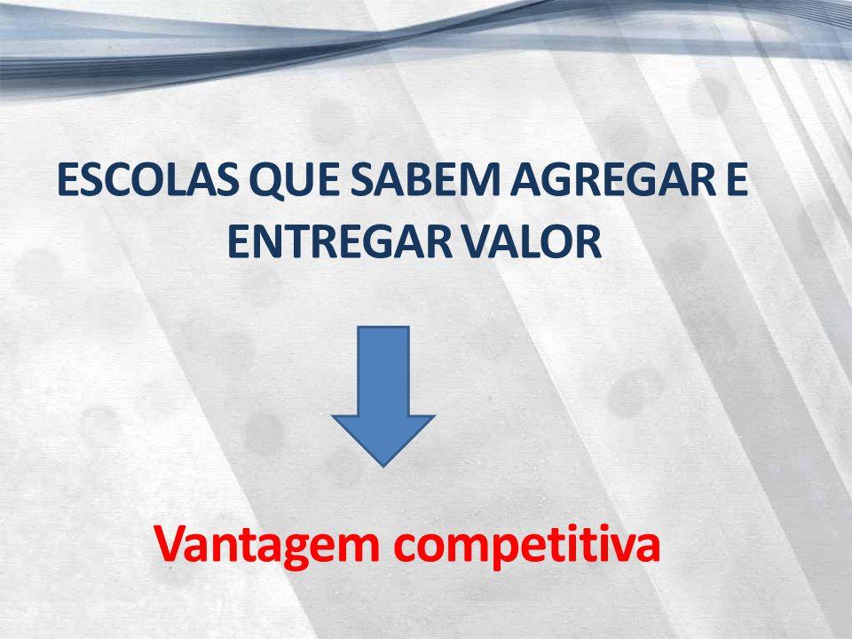 ESCOLAS QUE SABEM AGREGAR E ENTREGAR VALOR Vantagem competitiva