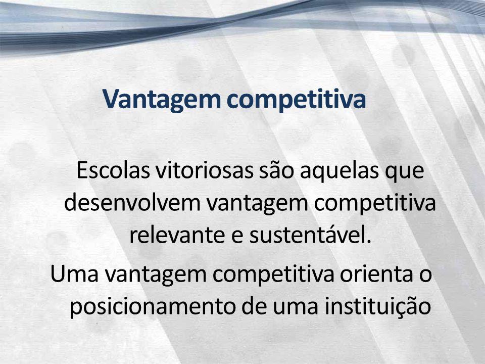 Escolas vitoriosas são aquelas que desenvolvem vantagem competitiva relevante e sustentável.