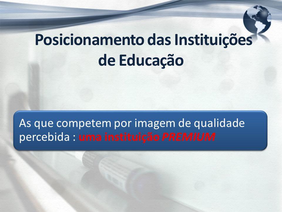 Posicionamento das Instituições de Educação As que competem por imagem de qualidade percebida : uma instituição PREMIUM