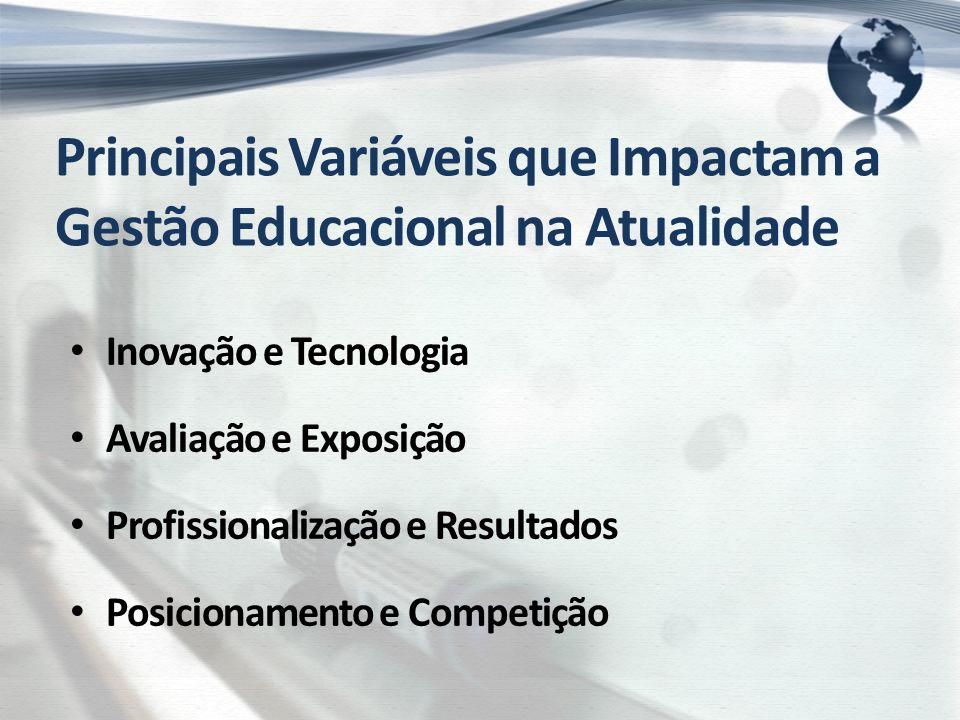 Principais Variáveis que Impactam a Gestão Educacional na Atualidade Inovação e Tecnologia Avaliação e Exposição Profissionalização e Resultados Posicionamento e Competição