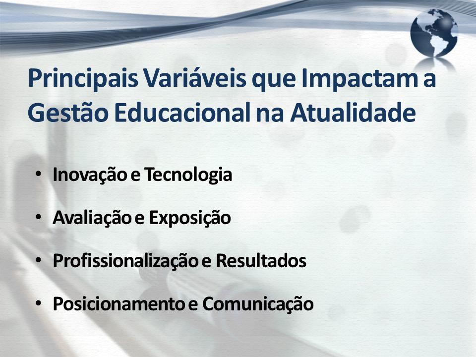 Principais Variáveis que Impactam a Gestão Educacional na Atualidade Inovação e Tecnologia Avaliação e Exposição Profissionalização e Resultados Posicionamento e Comunicação