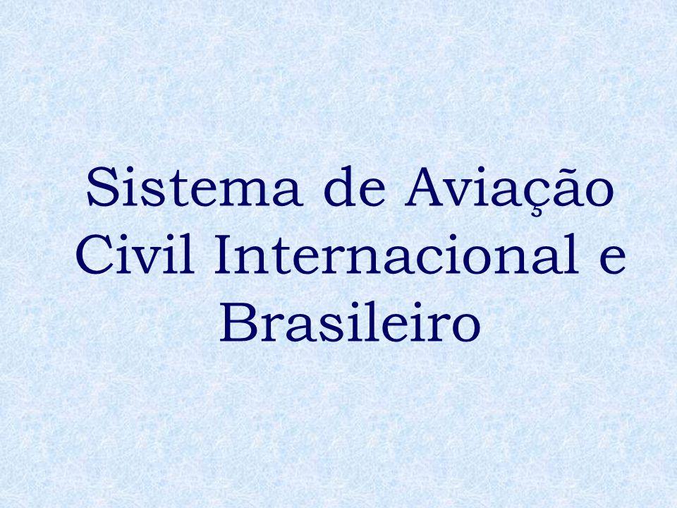 Sistema de Aviação Civil Internacional e Brasileiro
