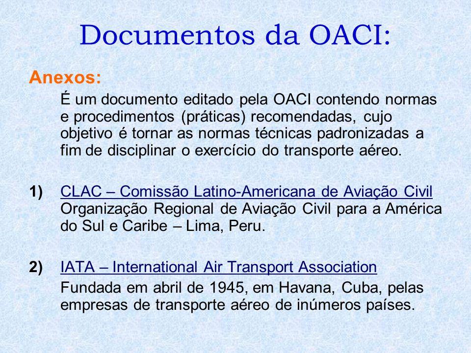 Documentos da OACI: Anexos: É um documento editado pela OACI contendo normas e procedimentos (práticas) recomendadas, cujo objetivo é tornar as normas