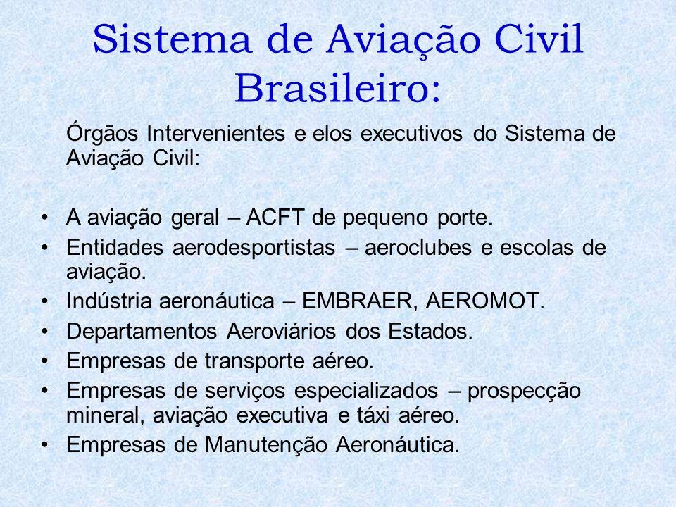 Sistema de Aviação Civil Brasileiro: Órgãos Intervenientes e elos executivos do Sistema de Aviação Civil: A aviação geral – ACFT de pequeno porte. Ent