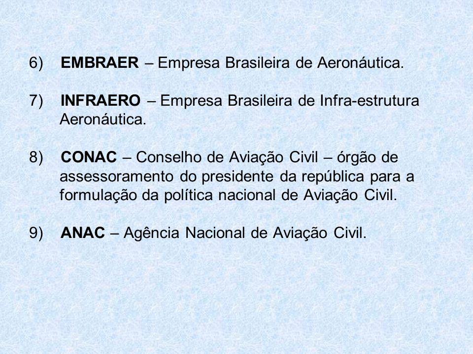 6) EMBRAER – Empresa Brasileira de Aeronáutica. 7) INFRAERO – Empresa Brasileira de Infra-estrutura Aeronáutica. 8) CONAC – Conselho de Aviação Civil