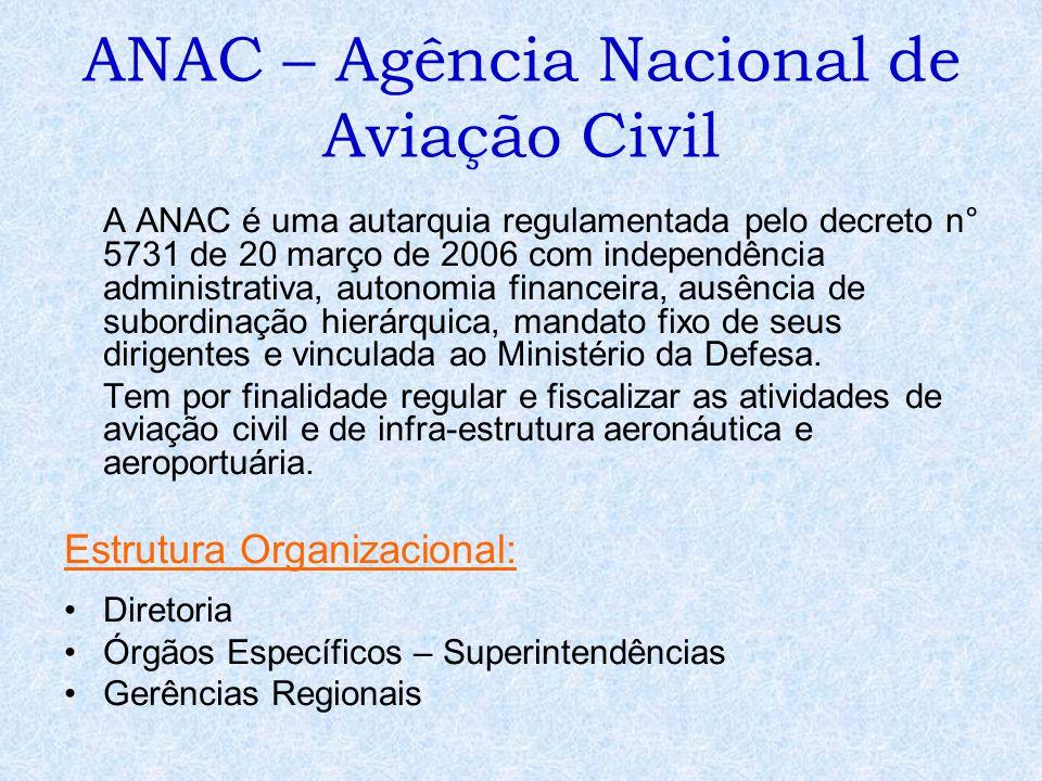 ANAC – Agência Nacional de Aviação Civil A ANAC é uma autarquia regulamentada pelo decreto n° 5731 de 20 março de 2006 com independência administrativ