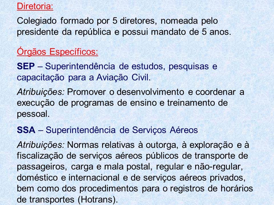 Diretoria: Colegiado formado por 5 diretores, nomeada pelo presidente da república e possui mandato de 5 anos. Órgãos Específicos: SEP – Superintendên