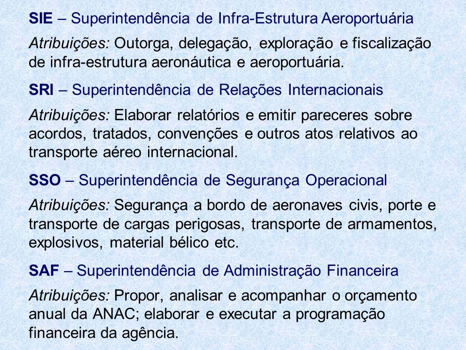 SIE – Superintendência de Infra-Estrutura Aeroportuária Atribuições: Outorga, delegação, exploração e fiscalização de infra-estrutura aeronáutica e ae
