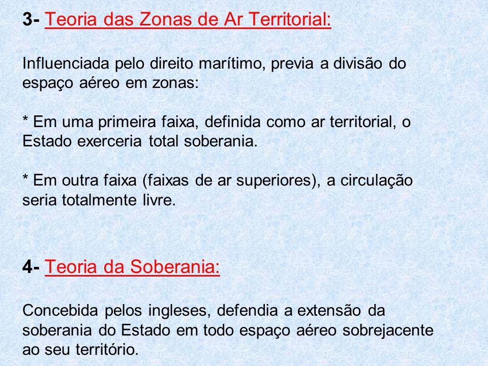 3- Teoria das Zonas de Ar Territorial: Influenciada pelo direito marítimo, previa a divisão do espaço aéreo em zonas: * Em uma primeira faixa, definid