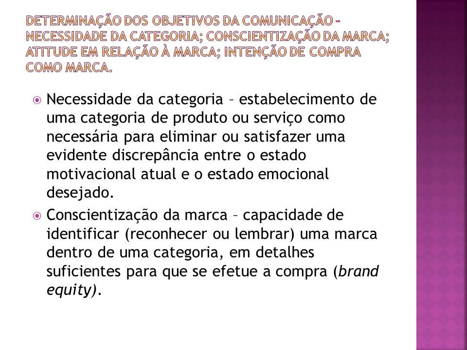  Atitude em relação à marca – avaliação da marca com relação à capacidade comprovada de atender a uma necessidade atualmente relevante.