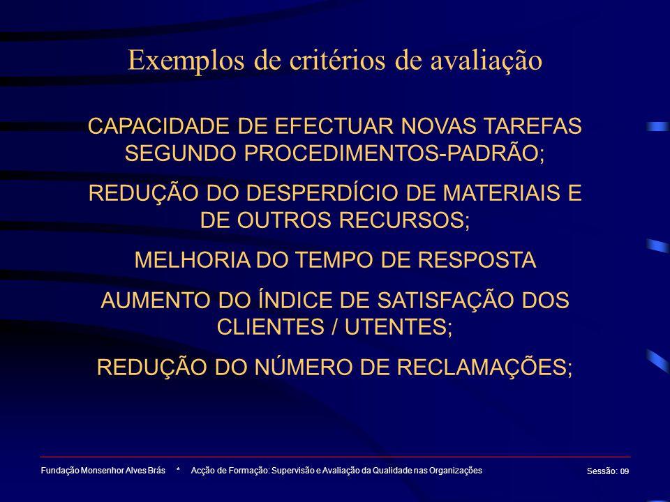 Exemplos de critérios de avaliação Fundação Monsenhor Alves Brás * Acção de Formação: Supervisão e Avaliação da Qualidade nas Organizações Sessão : 09 CAPACIDADE DE EFECTUAR NOVAS TAREFAS SEGUNDO PROCEDIMENTOS-PADRÃO; REDUÇÃO DO DESPERDÍCIO DE MATERIAIS E DE OUTROS RECURSOS; MELHORIA DO TEMPO DE RESPOSTA AUMENTO DO ÍNDICE DE SATISFAÇÃO DOS CLIENTES / UTENTES; REDUÇÃO DO NÚMERO DE RECLAMAÇÕES;
