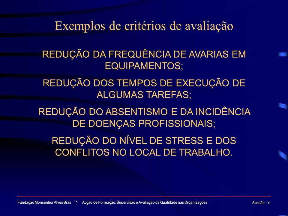 Exemplos de critérios de avaliação Fundação Monsenhor Alves Brás * Acção de Formação: Supervisão e Avaliação da Qualidade nas Organizações Sessão : 09 REDUÇÃO DA FREQUÊNCIA DE AVARIAS EM EQUIPAMENTOS; REDUÇÃO DOS TEMPOS DE EXECUÇÃO DE ALGUMAS TAREFAS; REDUÇÃO DO ABSENTISMO E DA INCIDÊNCIA DE DOENÇAS PROFISSIONAIS; REDUÇÃO DO NÍVEL DE STRESS E DOS CONFLITOS NO LOCAL DE TRABALHO.