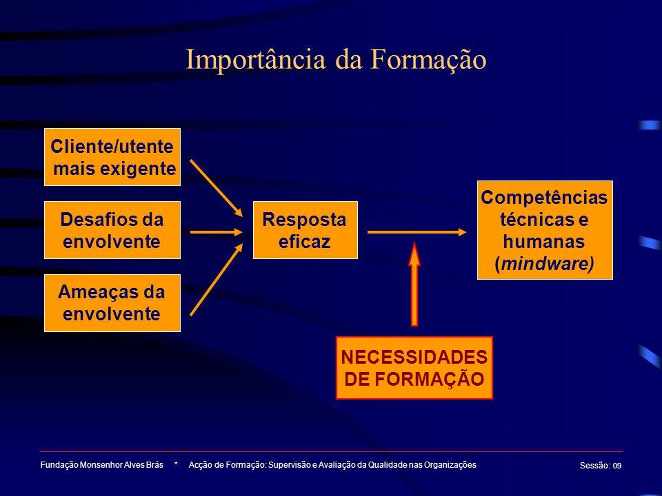 O Acordo de Aprendizagem Fundação Monsenhor Alves Brás * Acção de Formação: Supervisão e Avaliação da Qualidade nas Organizações Sessão : 09 Estabelece com rigor:.