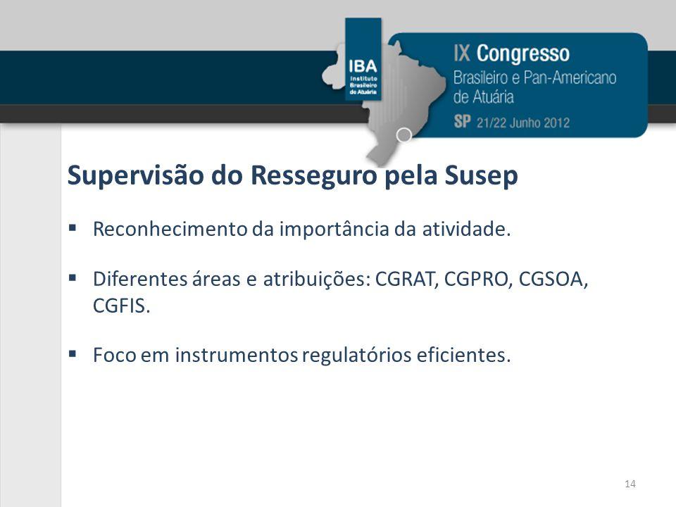 Supervisão do Resseguro pela Susep  Reconhecimento da importância da atividade.  Diferentes áreas e atribuições: CGRAT, CGPRO, CGSOA, CGFIS.  Foco