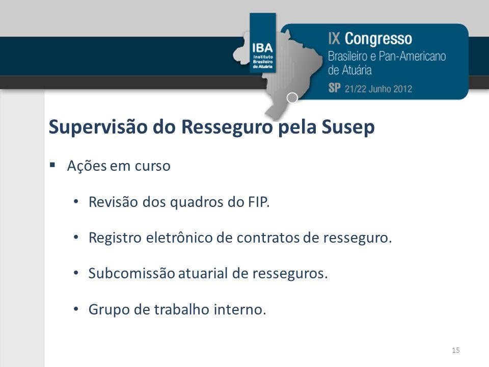 Supervisão do Resseguro pela Susep  Ações em curso Revisão dos quadros do FIP. Registro eletrônico de contratos de resseguro. Subcomissão atuarial de