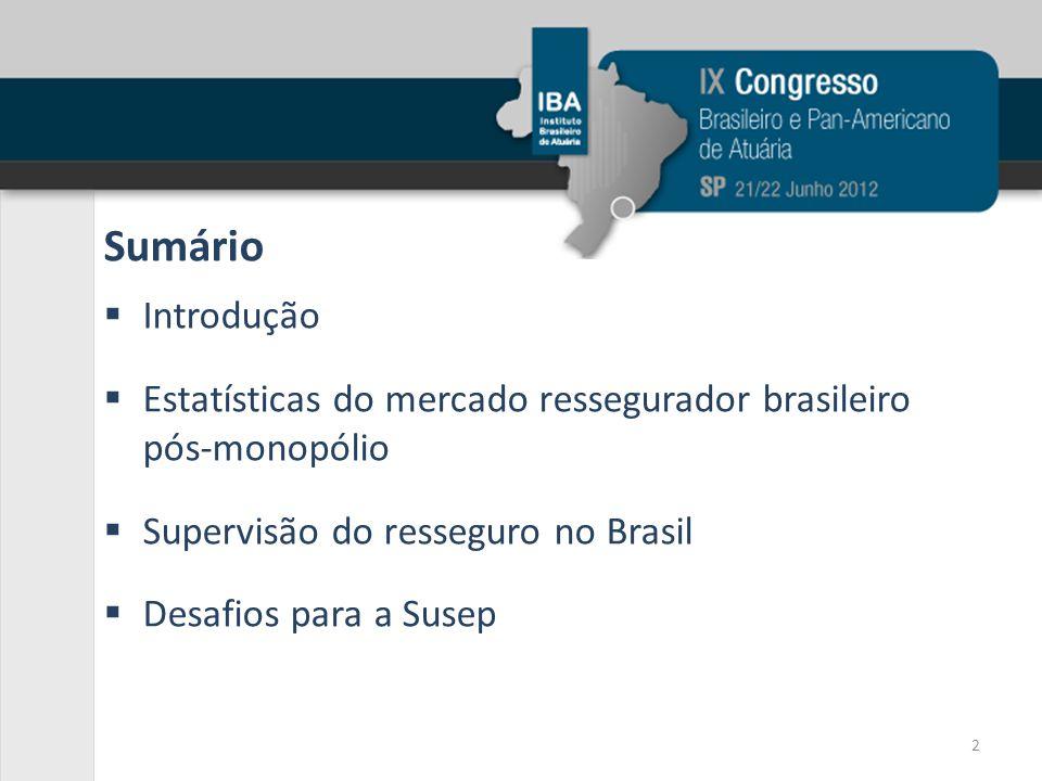 Sumário  Introdução  Estatísticas do mercado ressegurador brasileiro pós-monopólio  Supervisão do resseguro no Brasil  Desafios para a Susep 2