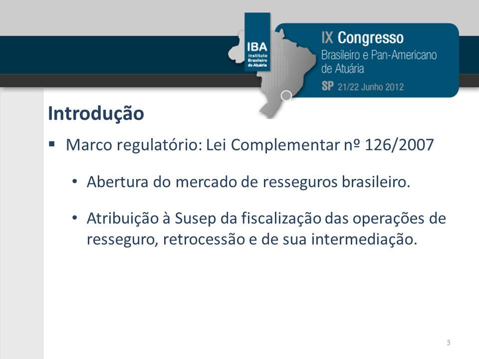Introdução  Marco regulatório: Lei Complementar nº 126/2007 Abertura do mercado de resseguros brasileiro. Atribuição à Susep da fiscalização das oper