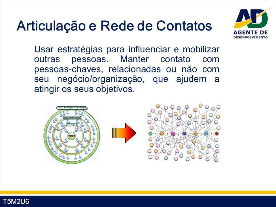 T6M2U6 Rede de Contatos [Networking - net (rede) + work (trabalho)] - é trabalhar a rede de relacionamentos para que cresça e os contatos estejam sempre acessíveis