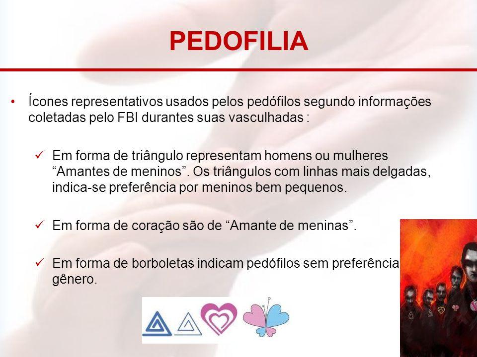 Ícones representativos usados pelos pedófilos segundo informações coletadas pelo FBI durantes suas vasculhadas : Em forma de triângulo representam hom