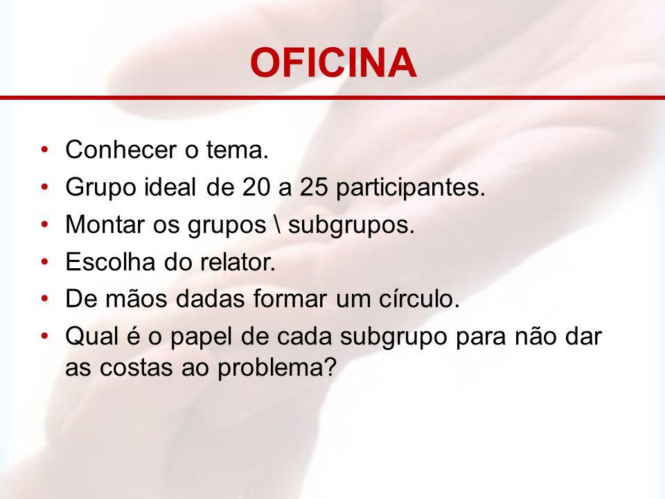OFICINA Conhecer o tema. Grupo ideal de 20 a 25 participantes. Montar os grupos \ subgrupos. Escolha do relator. De mãos dadas formar um círculo. Qual