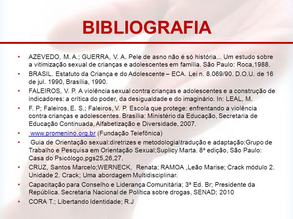BIBLIOGRAFIA AZEVEDO, M. A.; GUERRA, V. A. Pele de asno não é só história... Um estudo sobre a vitimização sexual de crianças e adolescentes em famíli